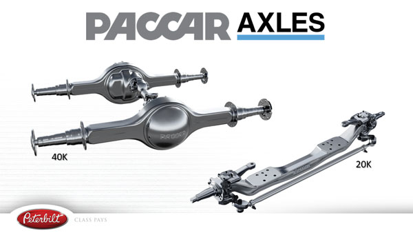 PACCAR Axles PowerPoint Presentation
